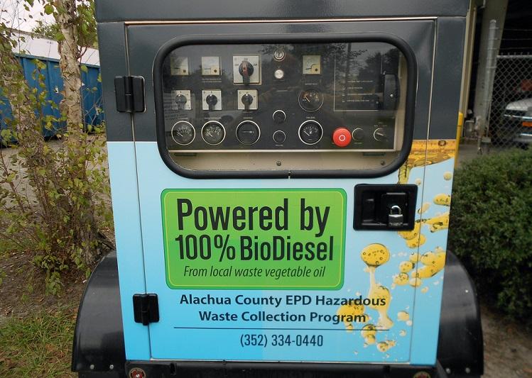 Biodiesel-Generator